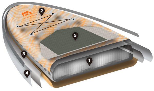 AquaMarina-SUP-Construction-Magma-1
